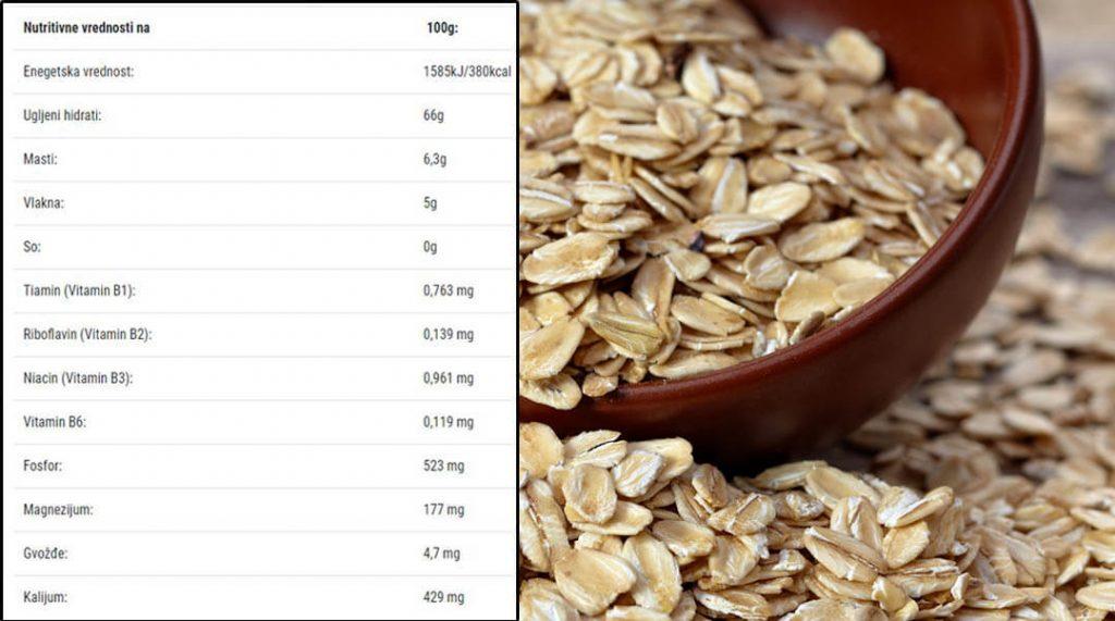 ovas kalorije i nutritivna vrednost