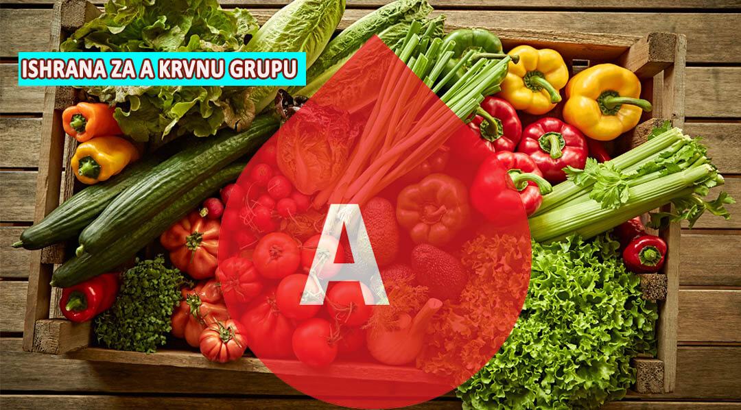 ishrana za A krvnu grupu